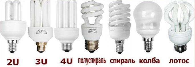 влияние ламп на человека